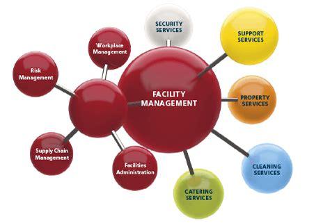 Talent Management: A Four - Step Approach